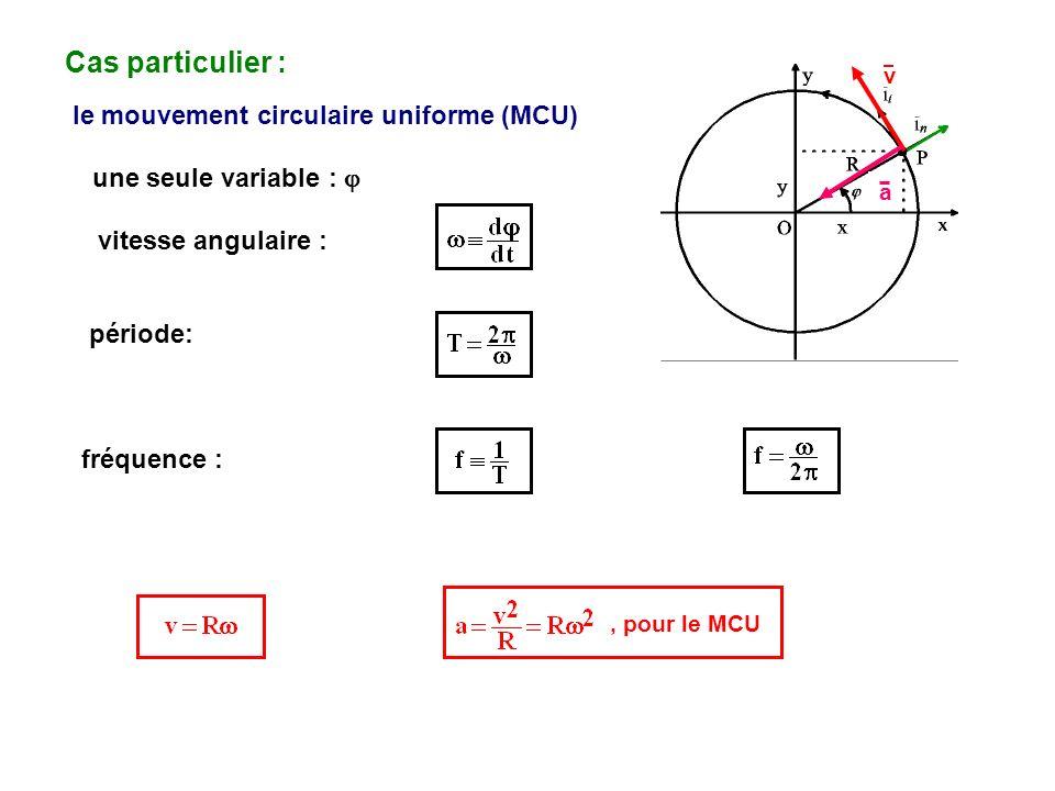 une seule variable : v a Cas particulier : le mouvement circulaire uniforme (MCU) vitesse angulaire : période: fréquence :, pour le MCU