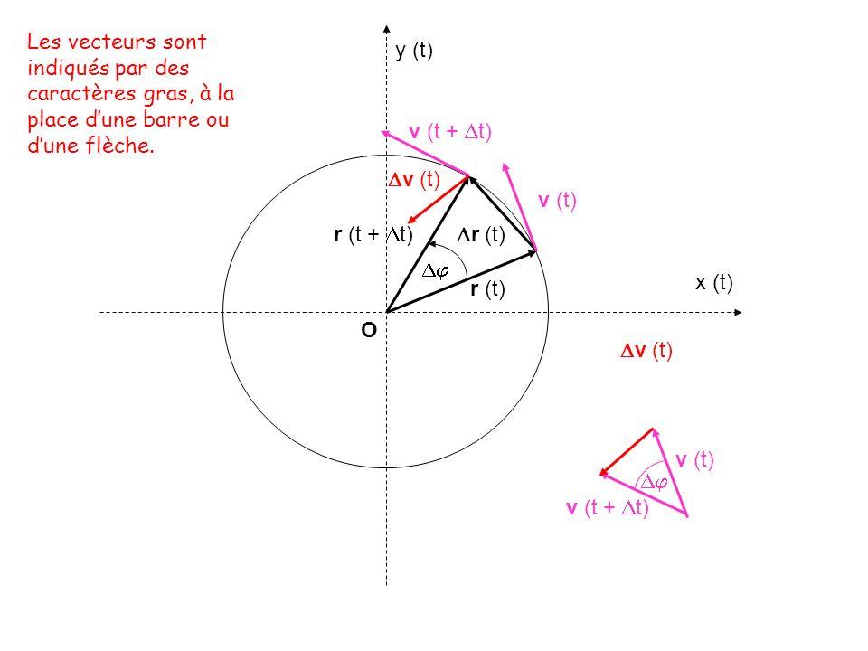 O r (t) r (t + t) r (t) x (t) y (t) v (t) v (t + t) v (t) Les vecteurs sont indiqués par des caractères gras, à la place dune barre ou dune flèche.