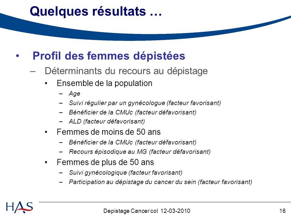 16Depistage Cancer col 12-03-2010 Quelques résultats … Profil des femmes dépistées –Déterminants du recours au dépistage Ensemble de la population –Age –Suivi régulier par un gynécologue (facteur favorisant) –Bénéficier de la CMUc (facteur défavorisant) –ALD (facteur défavorisant) Femmes de moins de 50 ans –Bénéficier de la CMUc (facteur défavorisant) –Recours épisodique au MG (facteur défavorisant) Femmes de plus de 50 ans –Suivi gynécologique (facteur favorisant) –Participation au dépistage du cancer du sein (facteur favorisant)