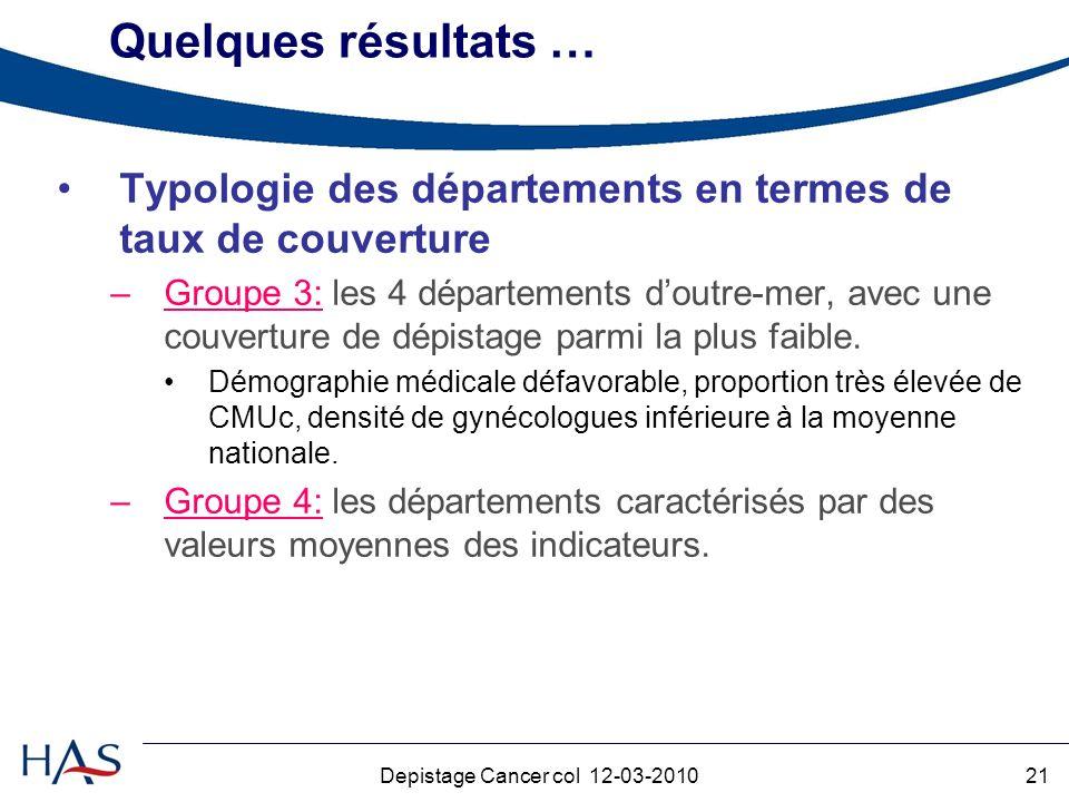 21Depistage Cancer col 12-03-2010 Quelques résultats … Typologie des départements en termes de taux de couverture –Groupe 3: les 4 départements doutre-mer, avec une couverture de dépistage parmi la plus faible.