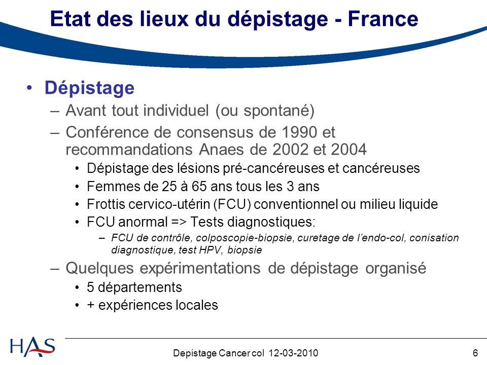 6Depistage Cancer col 12-03-2010 Etat des lieux du dépistage - France Dépistage –Avant tout individuel (ou spontané) –Conférence de consensus de 1990 et recommandations Anaes de 2002 et 2004 Dépistage des lésions pré-cancéreuses et cancéreuses Femmes de 25 à 65 ans tous les 3 ans Frottis cervico-utérin (FCU) conventionnel ou milieu liquide FCU anormal => Tests diagnostiques: –FCU de contrôle, colposcopie-biopsie, curetage de lendo-col, conisation diagnostique, test HPV, biopsie –Quelques expérimentations de dépistage organisé 5 départements + expériences locales