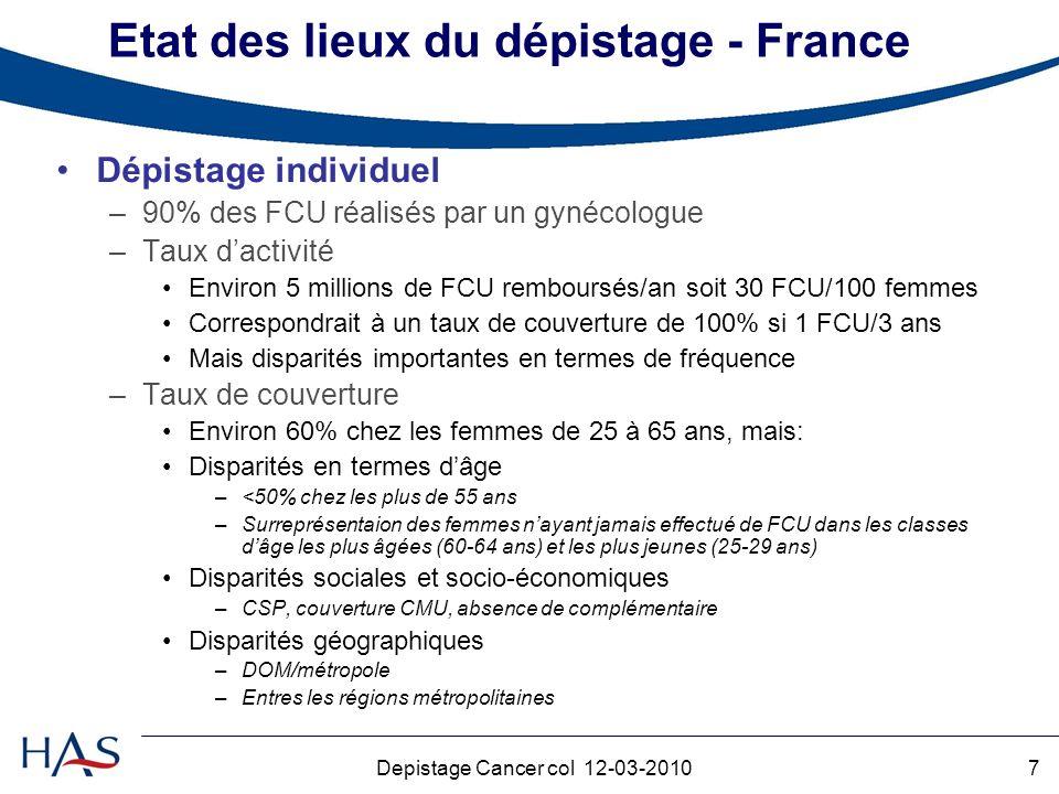 7Depistage Cancer col 12-03-2010 Etat des lieux du dépistage - France Dépistage individuel –90% des FCU réalisés par un gynécologue –Taux dactivité Environ 5 millions de FCU remboursés/an soit 30 FCU/100 femmes Correspondrait à un taux de couverture de 100% si 1 FCU/3 ans Mais disparités importantes en termes de fréquence –Taux de couverture Environ 60% chez les femmes de 25 à 65 ans, mais: Disparités en termes dâge –<50% chez les plus de 55 ans –Surreprésentaion des femmes nayant jamais effectué de FCU dans les classes dâge les plus âgées (60-64 ans) et les plus jeunes (25-29 ans) Disparités sociales et socio-économiques –CSP, couverture CMU, absence de complémentaire Disparités géographiques –DOM/métropole –Entres les régions métropolitaines