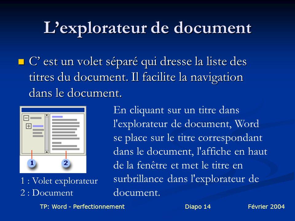 TP: Word - PerfectionnementDiapo 14Février 2004 Lexplorateur de document C est un volet séparé qui dresse la liste des titres du document. Il facilite