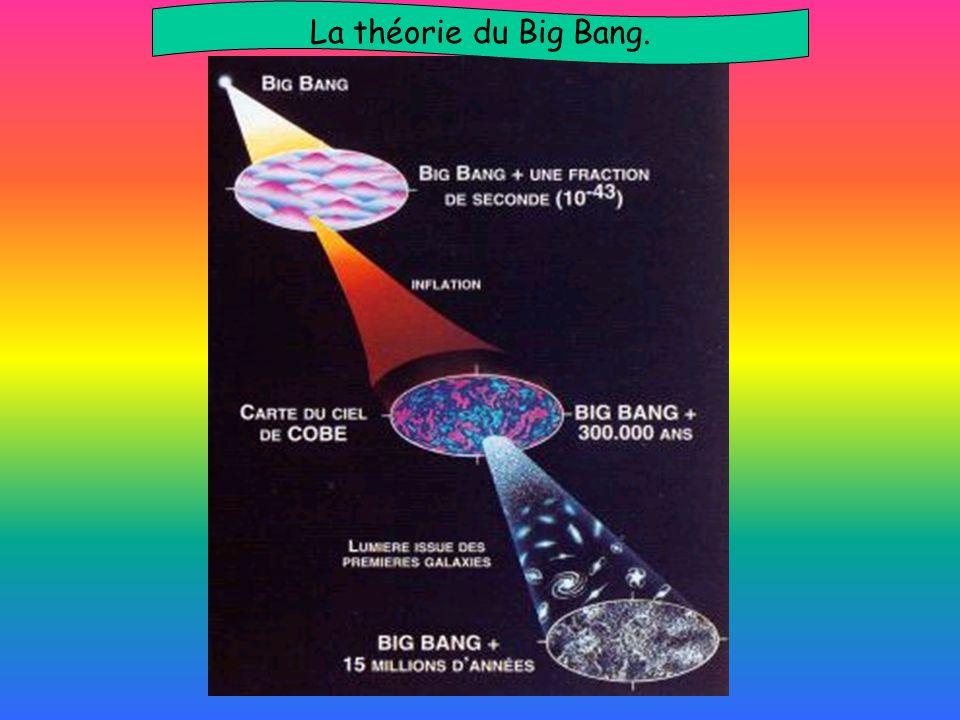 La théorie du Big Bang.