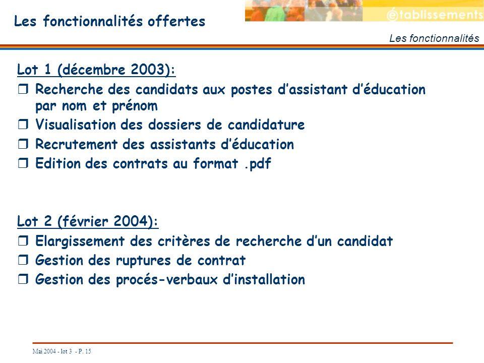 Mai 2004 - lot 3 - P. 15 Les fonctionnalités offertes Les fonctionnalités Lot 1 (décembre 2003): Recherche des candidats aux postes dassistant déducat