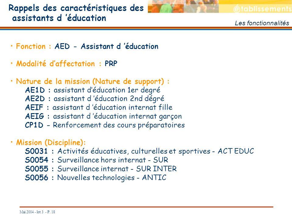 Mai 2004 - lot 3 - P. 18 Rappels des caractéristiques des assistants d éducation Les fonctionnalités Fonction : AED - Assistant d éducation Modalité d