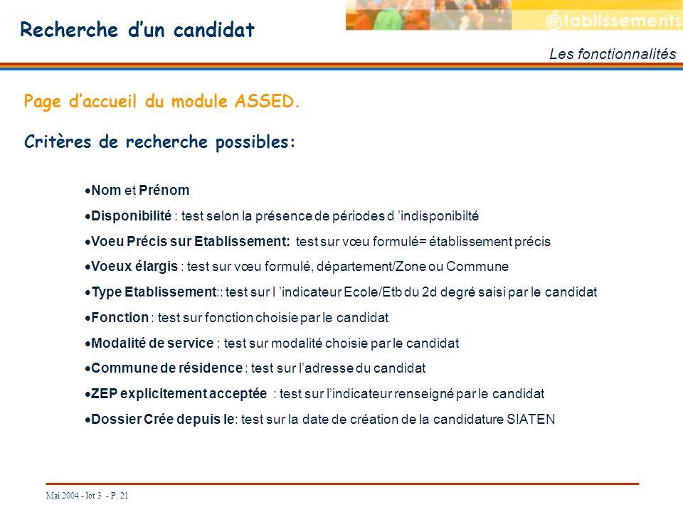 Mai 2004 - lot 3 - P. 21 Recherche dun candidat Les fonctionnalités Page daccueil du module ASSED. Critères de recherche possibles: Nom et Prénom Disp