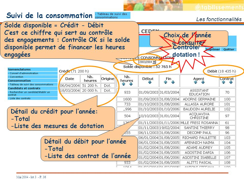 Mai 2004 - lot 3 - P. 36 Suivi de la consommation Les fonctionnalités Choix de lannée à consulter Détail du débit pour lannée -Total -Liste des contra