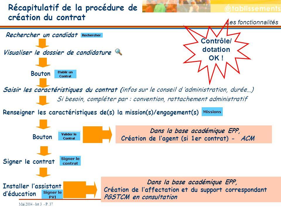 Mai 2004 - lot 3 - P. 37 Récapitulatif de la procédure de création du contrat Les fonctionnalités Saisir les caractéristiques du contrat (infos sur le