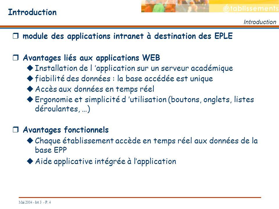 Mai 2004 - lot 3 - P. 4 Introduction module des applications intranet à destination des EPLE Avantages liés aux applications WEB Installation de l app