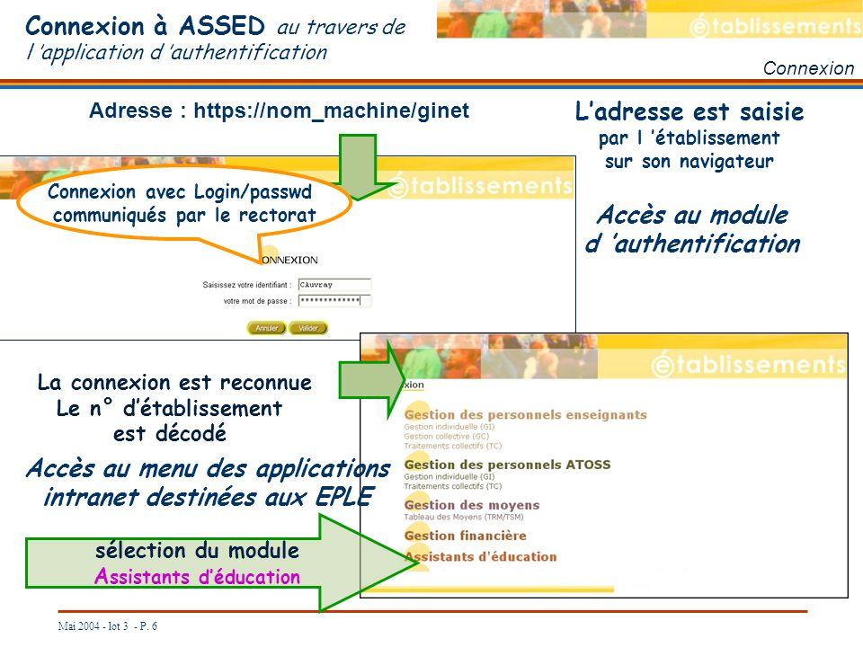 Mai 2004 - lot 3 - P. 6 Accès au module d authentification Connexion à ASSED au travers de l application d authentification Connexion Ladresse est sai