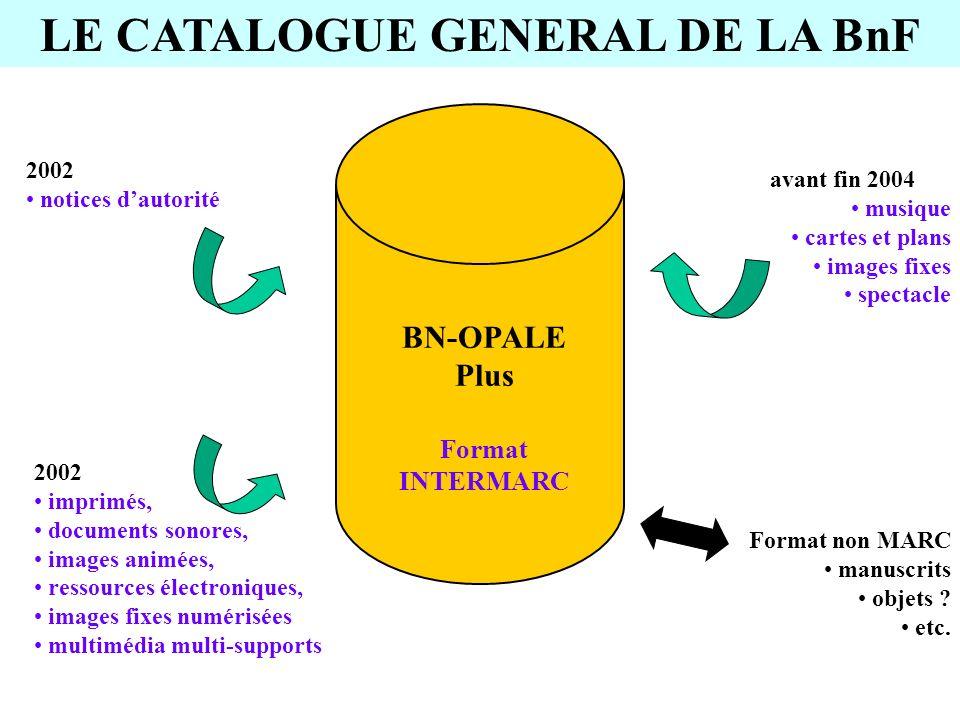 2002 imprimés, documents sonores, images animées, ressources électroniques, images fixes numérisées multimédia multi-supports LE CATALOGUE GENERAL DE
