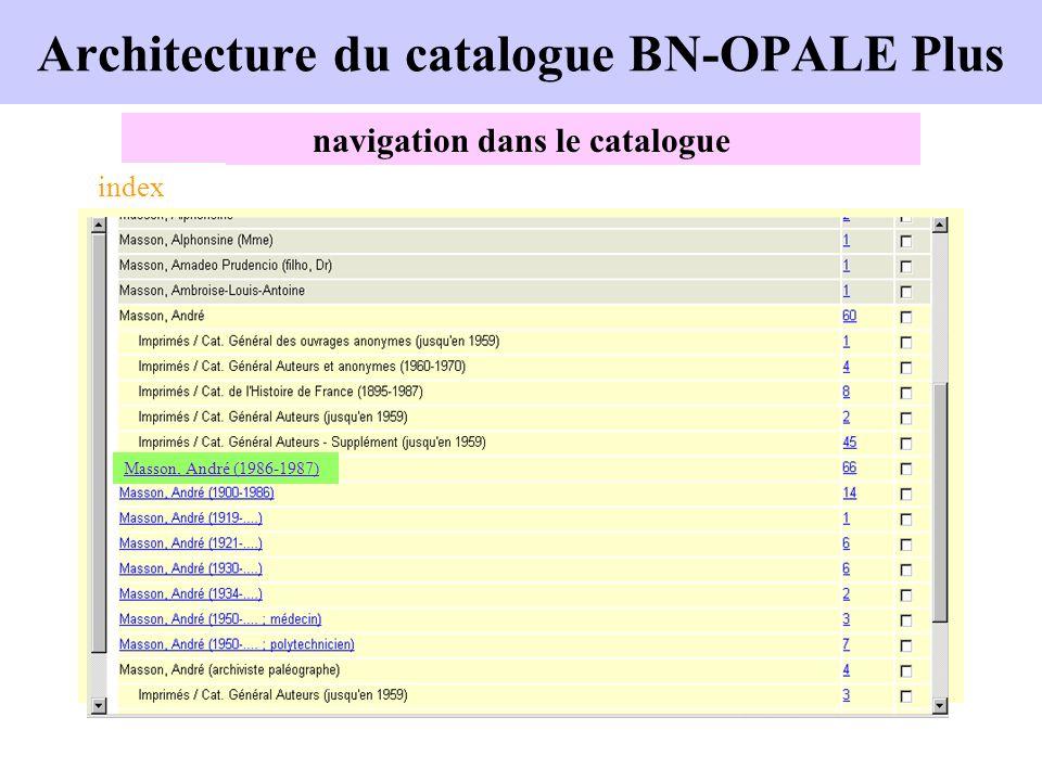 Architecture du catalogue BN-OPALE Plus navigation dans le catalogue index Masson, André (1986-1987)