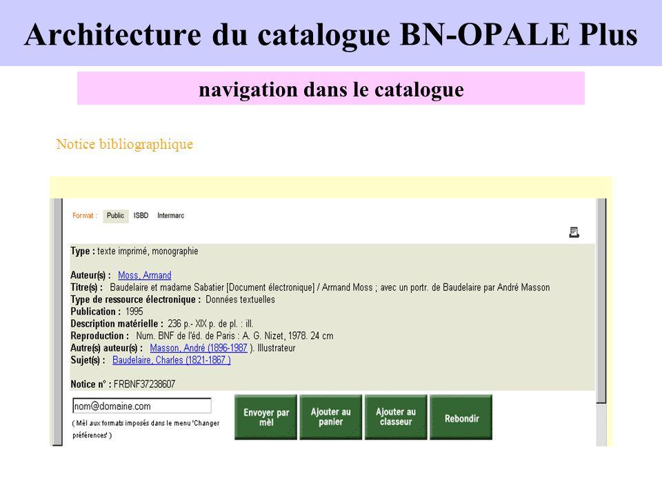 Architecture du catalogue BN-OPALE Plus navigation dans le catalogue Notice bibliographique