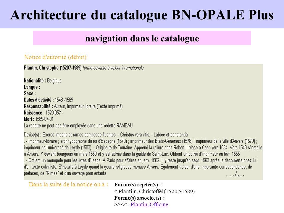 Architecture du catalogue BN-OPALE Plus navigation dans le catalogue Notice d'autorité (début) Dans la suite de la notice on a : Forme(s) rejetée(s) :
