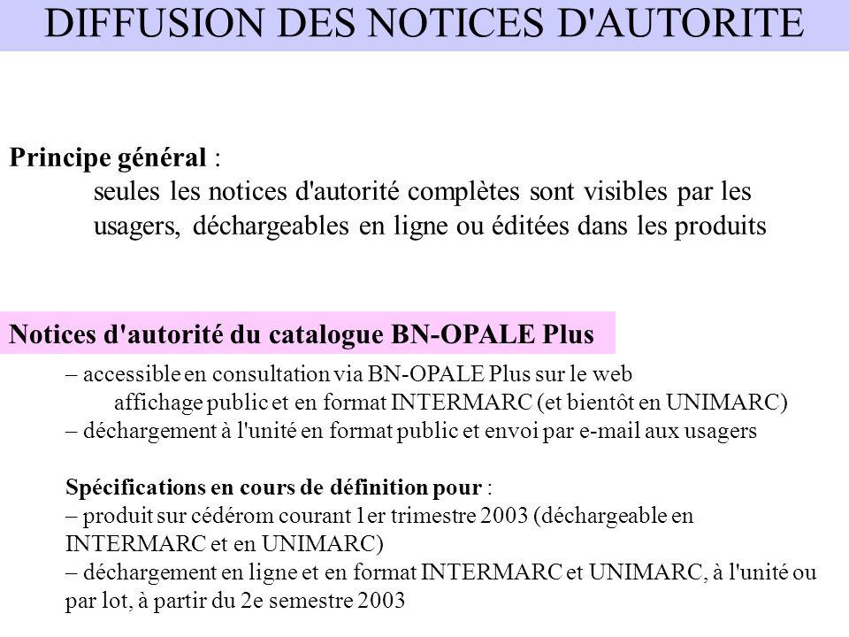 DIFFUSION DES NOTICES D'AUTORITE – accessible en consultation via BN-OPALE Plus sur le web affichage public et en format INTERMARC (et bientôt en UNIM