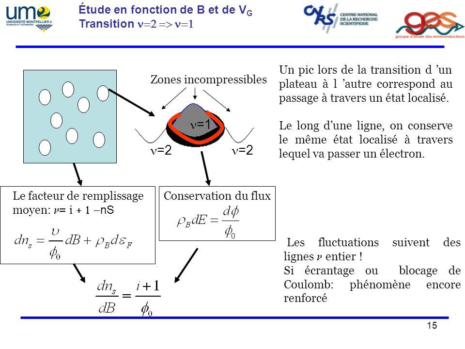 15 Étude en fonction de B et de V G Transition Un pic lors de la transition d un plateau à l autre correspond au passage à travers un état localisé. L