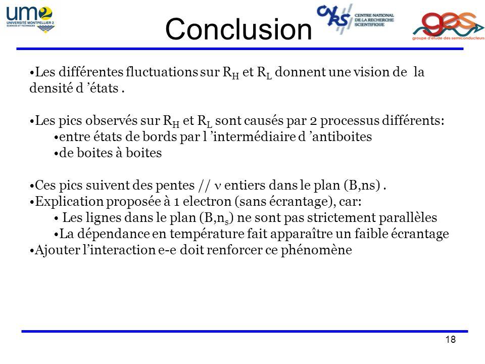 18 Conclusion Les différentes fluctuations sur R H et R L donnent une vision de la densité d états. Les pics observés sur R H et R L sont causés par 2