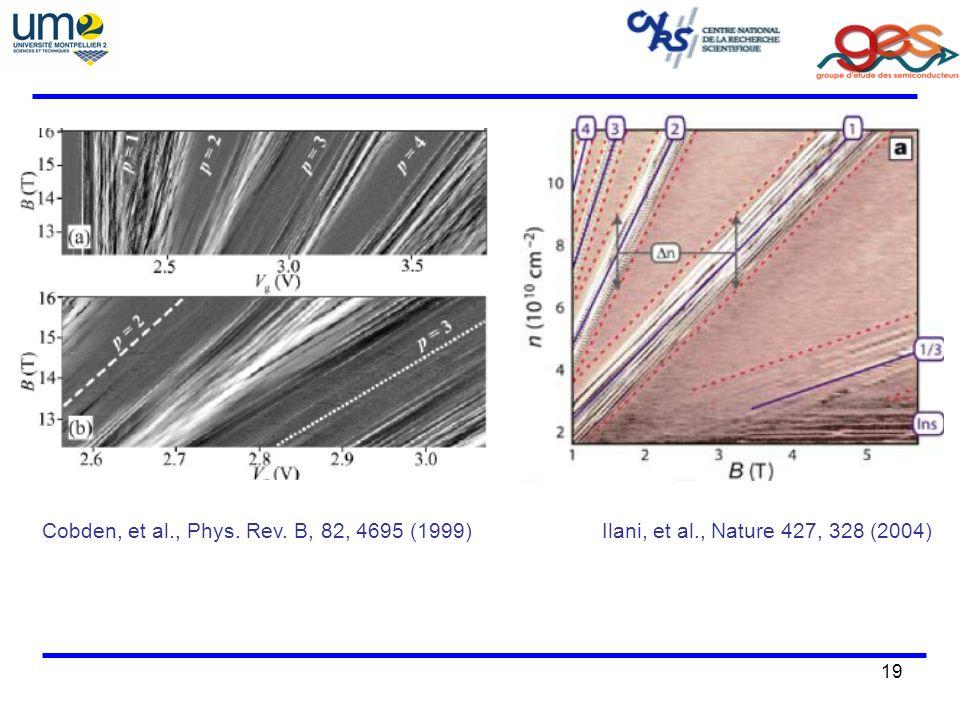 19 Cobden, et al., Phys. Rev. B, 82, 4695 (1999)Ilani, et al., Nature 427, 328 (2004)