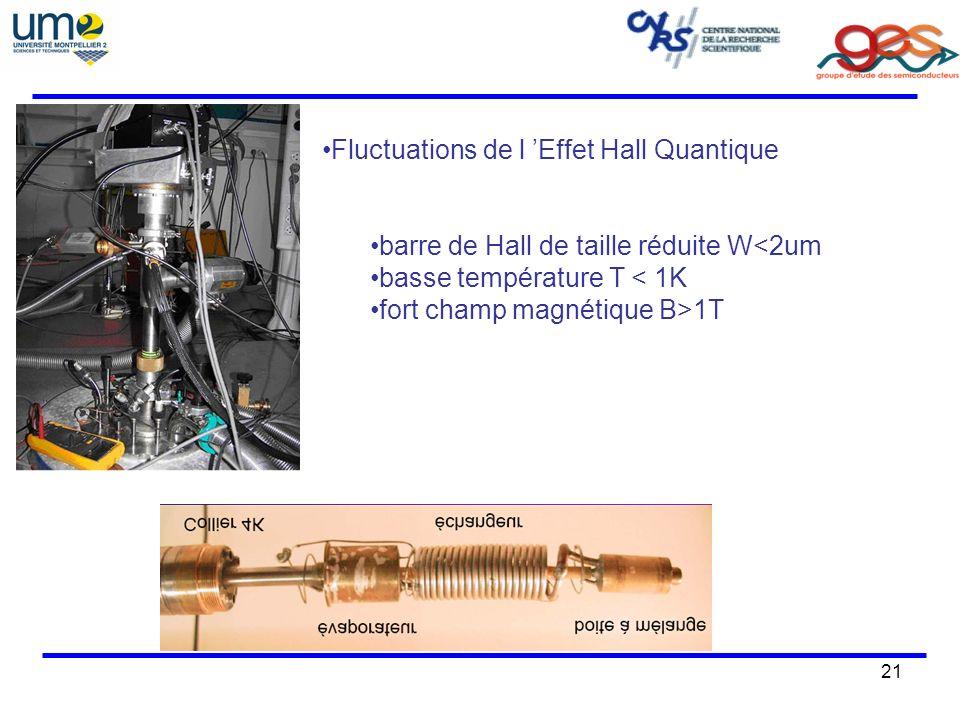 21 Fluctuations de l Effet Hall Quantique barre de Hall de taille réduite W<2um basse température T < 1K fort champ magnétique B>1T
