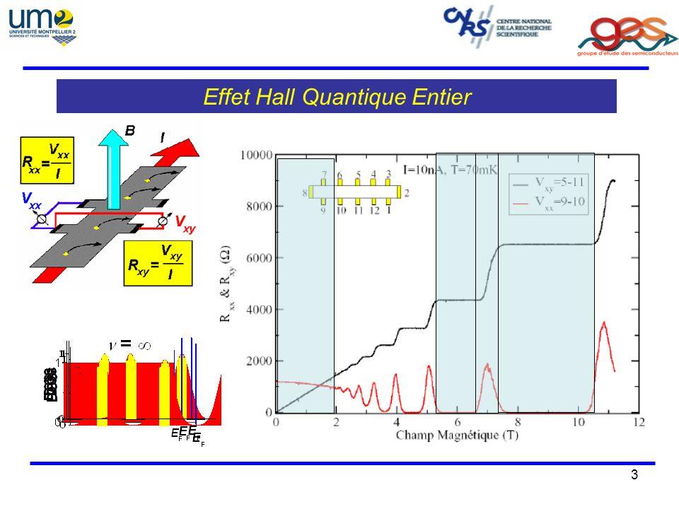 4 Échantillons étroits: EFEF E F 0 1 DOS EFEF 0 1 E F EFEF