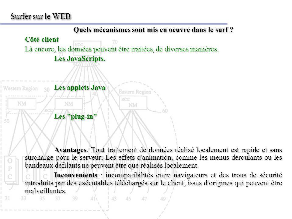 Surfer sur le WEB Quels mécanismes sont mis en oeuvre dans le surf ? Côté client Là encore, les données peuvent être traitées, de diverses manières. L