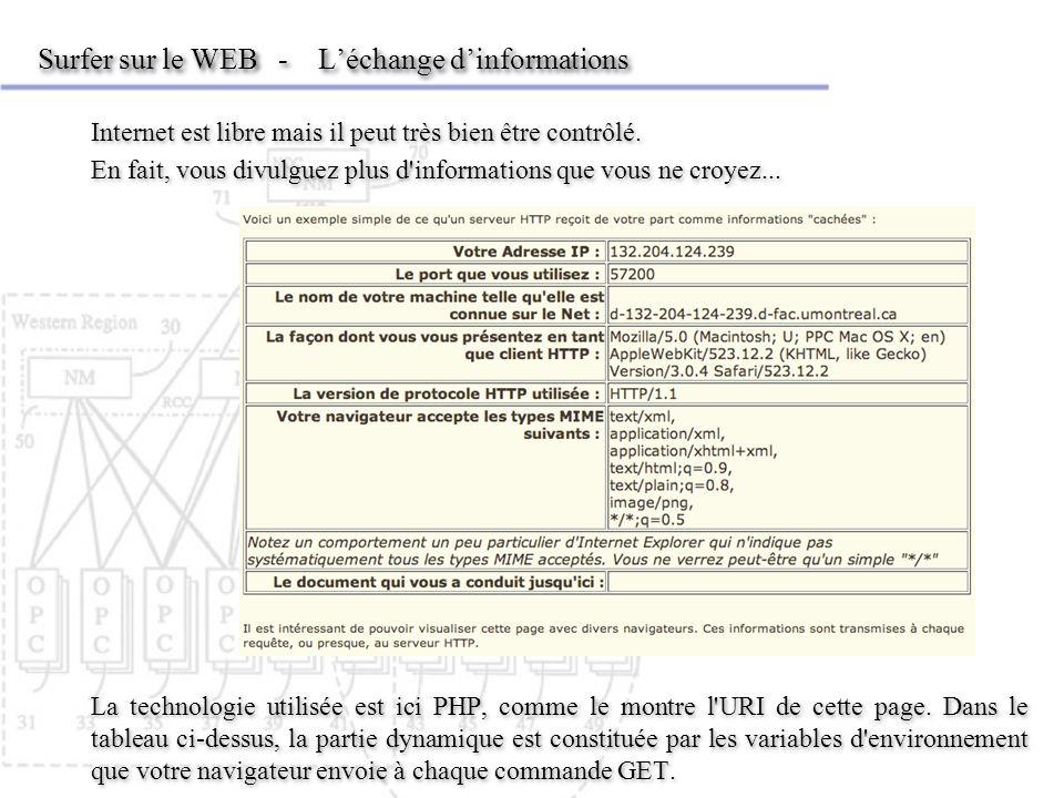 Surfer sur le WEB - Léchange dinformations Internet est libre mais il peut très bien être contrôlé. En fait, vous divulguez plus d'informations que vo