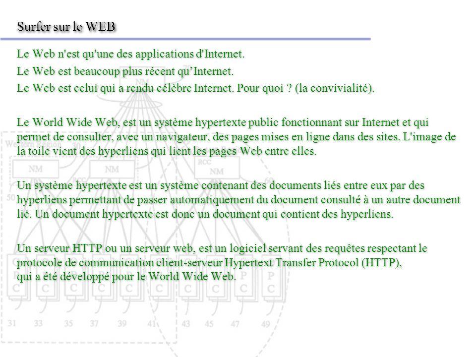 Surfer sur le WEB Le Web n'est qu'une des applications d'Internet. Le Web est beaucoup plus récent quInternet. Le Web est celui qui a rendu célèbre In