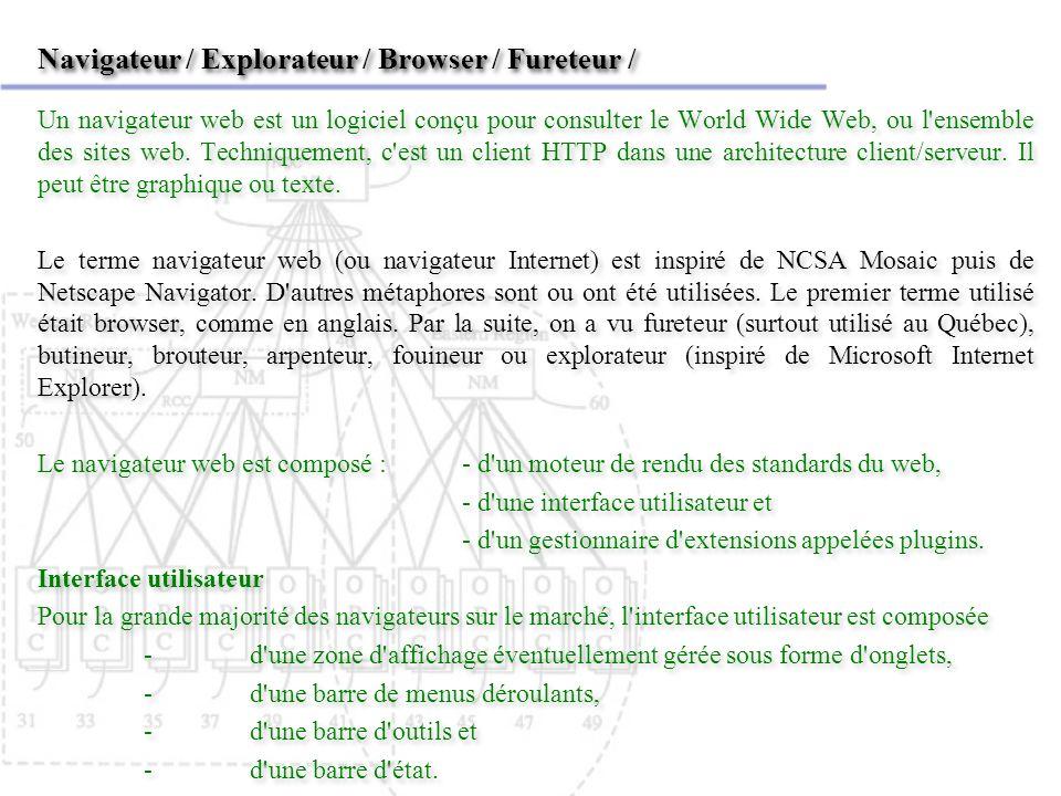 Navigateur / Explorateur / Browser / Fureteur / Un navigateur web est un logiciel conçu pour consulter le World Wide Web, ou l'ensemble des sites web.