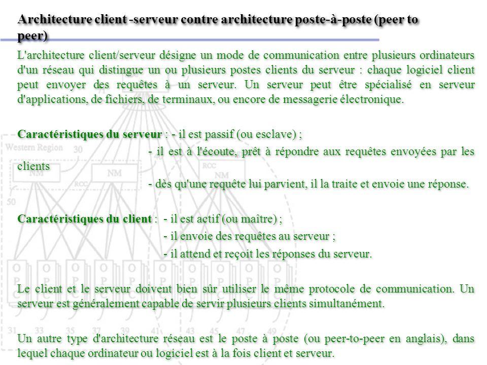 Architecture client -serveur contre architecture poste-à-poste (peer to peer) L architecture client/serveur désigne un mode de communication entre plusieurs ordinateurs d un réseau qui distingue un ou plusieurs postes clients du serveur : chaque logiciel client peut envoyer des requêtes à un serveur.