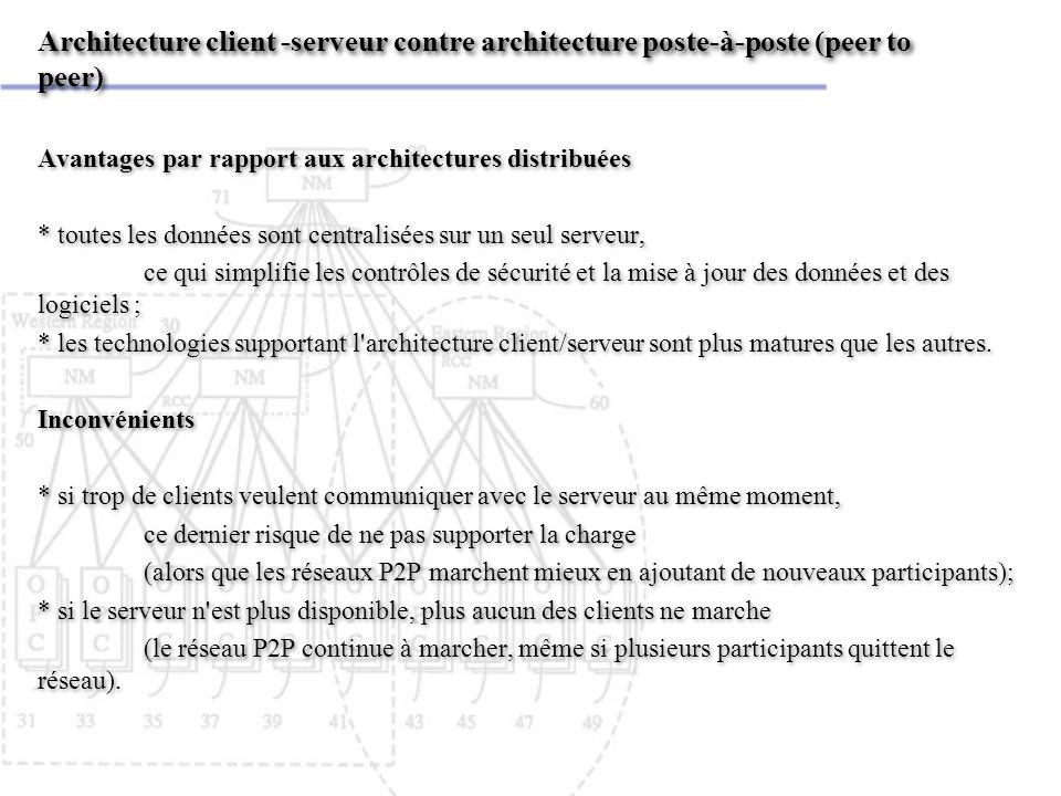 Architecture client -serveur contre architecture poste-à-poste (peer to peer) Avantages par rapport aux architectures distribuées * toutes les données