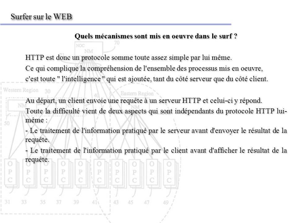 Surfer sur le WEB Quels mécanismes sont mis en oeuvre dans le surf ? HTTP est donc un protocole somme toute assez simple par lui même. Ce qui compliqu