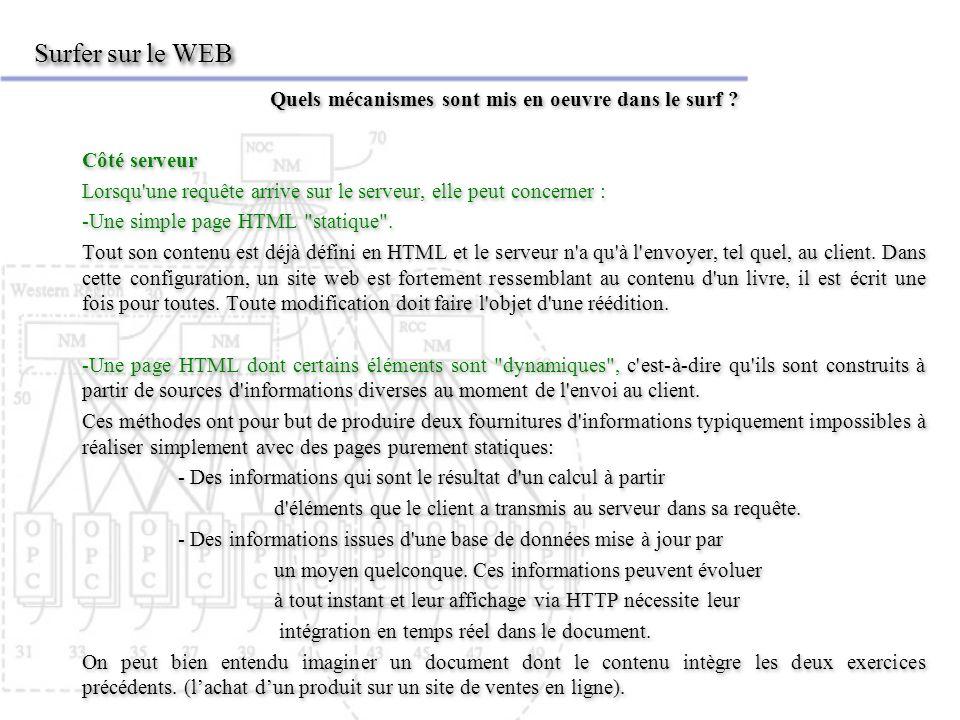 Surfer sur le WEB Quels mécanismes sont mis en oeuvre dans le surf ? Côté serveur Lorsqu'une requête arrive sur le serveur, elle peut concerner : -Une