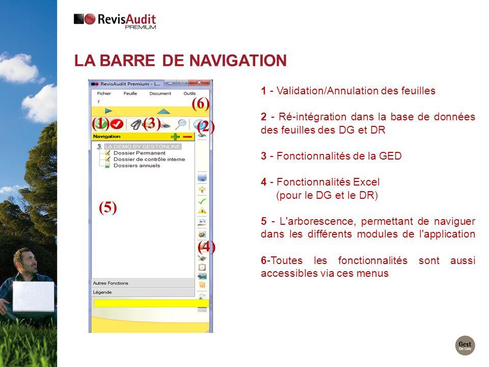 1 - Validation/Annulation des feuilles 2 - Ré-intégration dans la base de données des feuilles des DG et DR 3 - Fonctionnalités de la GED 4 - Fonction