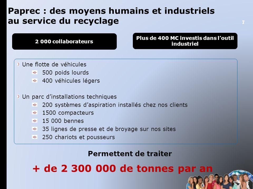 Paprec : des moyens humains et industriels au service du recyclage Une flotte de véhicules 500 poids lourds 400 véhicules légers Un parc dinstallation