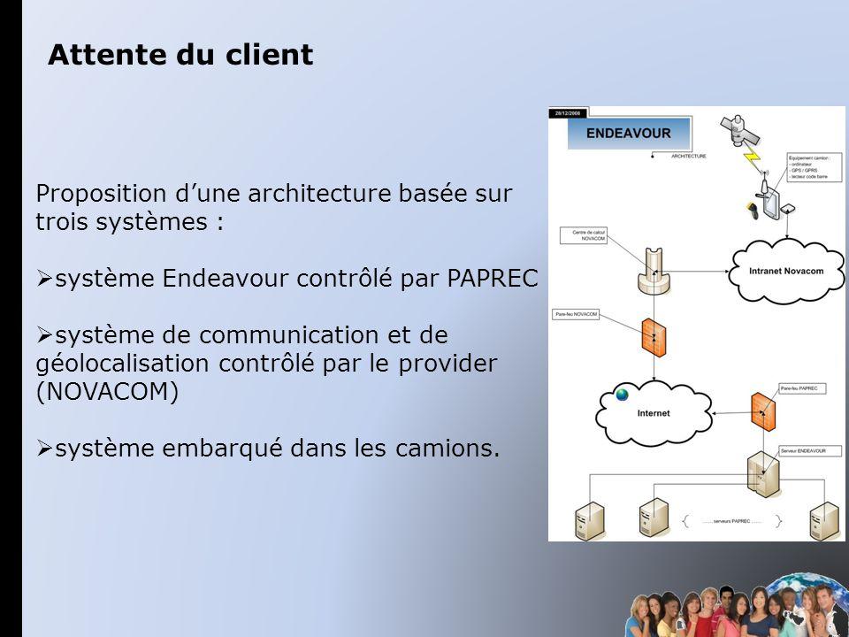 Attente du client Proposition dune architecture basée sur trois systèmes : système Endeavour contrôlé par PAPREC système de communication et de géoloc