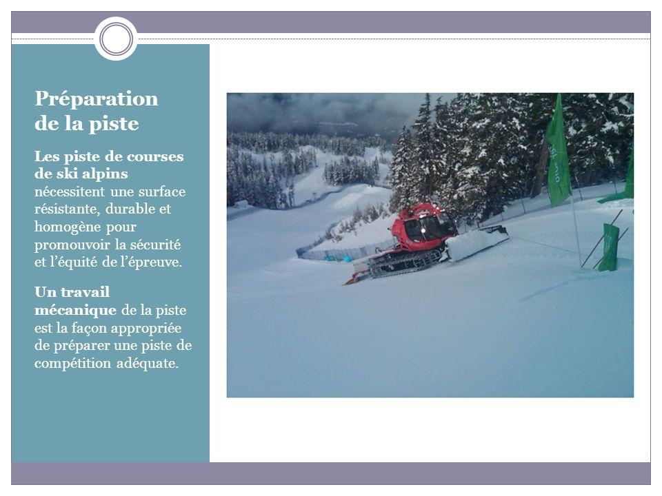 Préparation de la piste Les piste de courses de ski alpins nécessitent une surface résistante, durable et homogène pour promouvoir la sécurité et léqu
