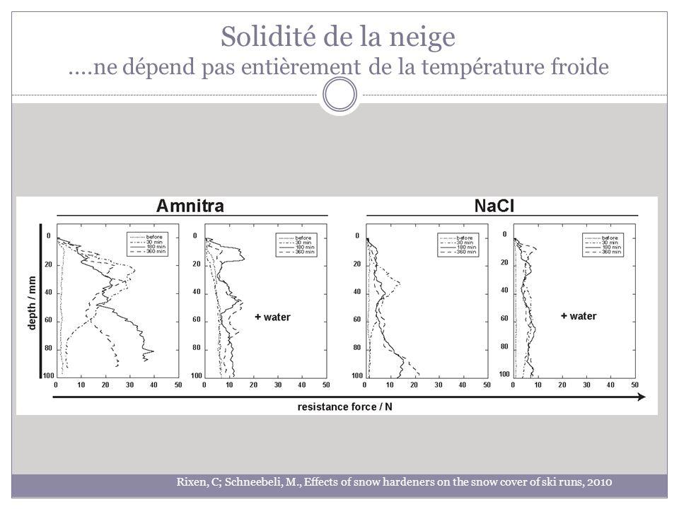 Solidité de la neige....ne dépend pas entièrement de la température froide Rixen, C; Schneebeli, M., Effects of snow hardeners on the snow cover of sk