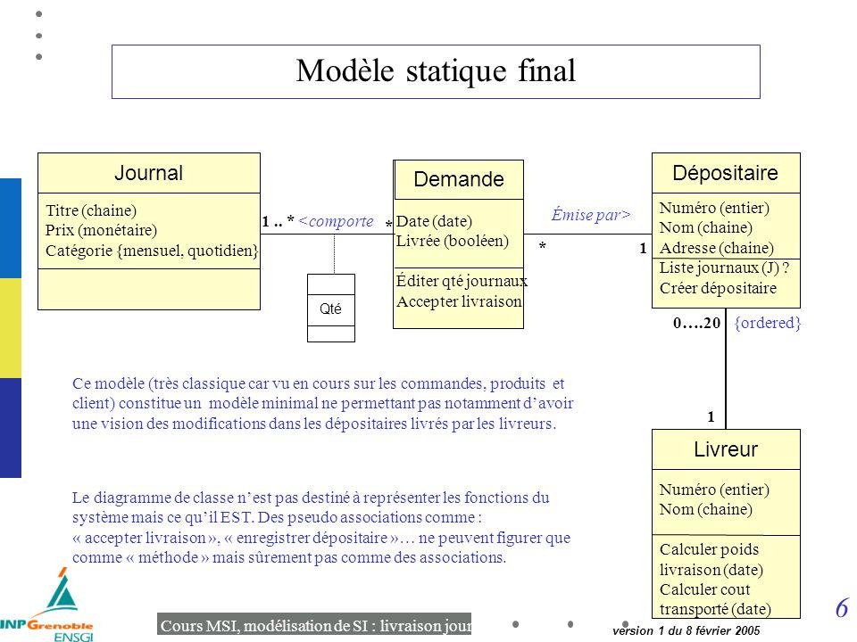 6 Cours MSI, modélisation de SI : livraison journaux version 1 du 8 février 2005 Modèle statique final 0….20 1..