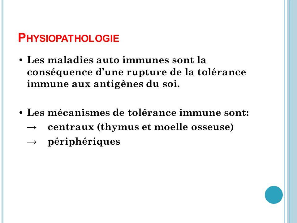 MÉCANISMES CENTRAUX DE TOLÉRANCE IMMUNE Les lymphocytes-T auto réactifs sont éliminés au niveau du thymus Les lymphocytes-B auto réactifs sont éliminés avant sortie de la moelle osseuse