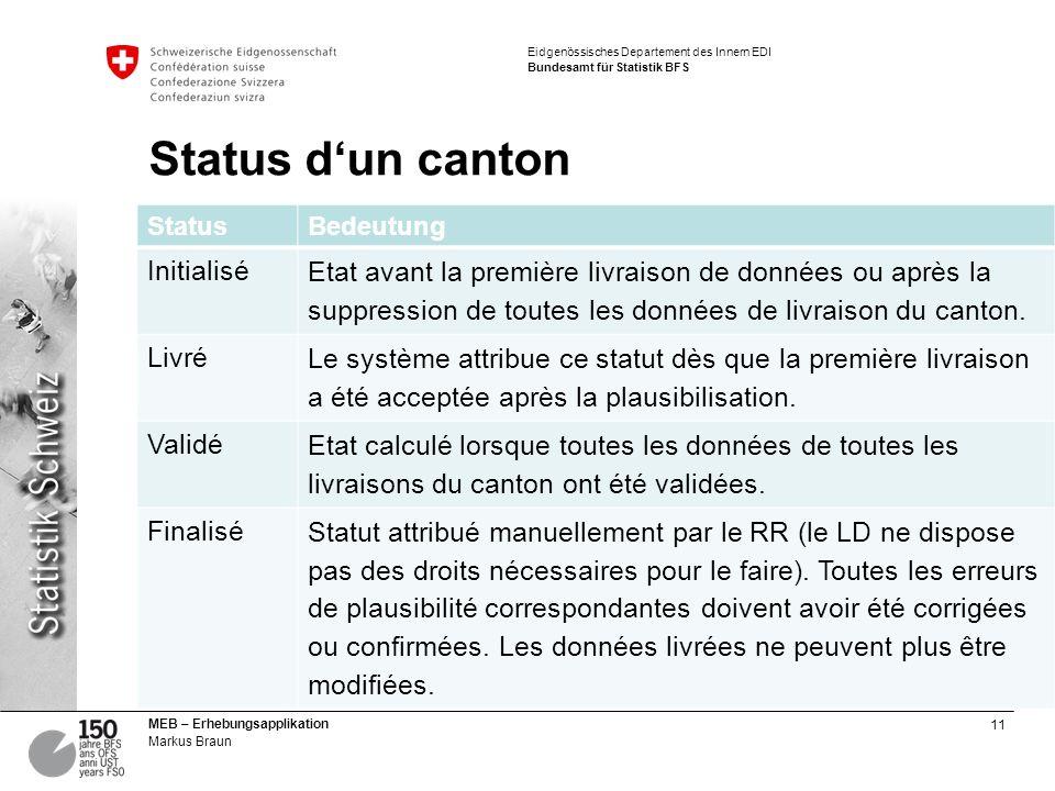 11 MEB – Erhebungsapplikation Markus Braun Eidgenössisches Departement des Innern EDI Bundesamt für Statistik BFS Status dun canton StatusBedeutung In