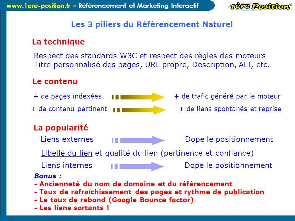 www.1ere-position.fr – Référencement et Marketing Interactif Les 3 piliers du Référencement Naturel + de pages indexées+ de trafic généré par le moteu