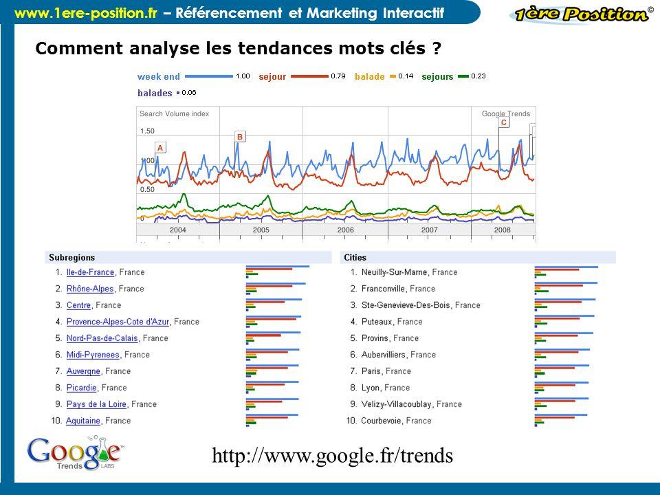 www.1ere-position.fr – Référencement et Marketing Interactif http://www.google.fr/trends Comment analyse les tendances mots clés ?