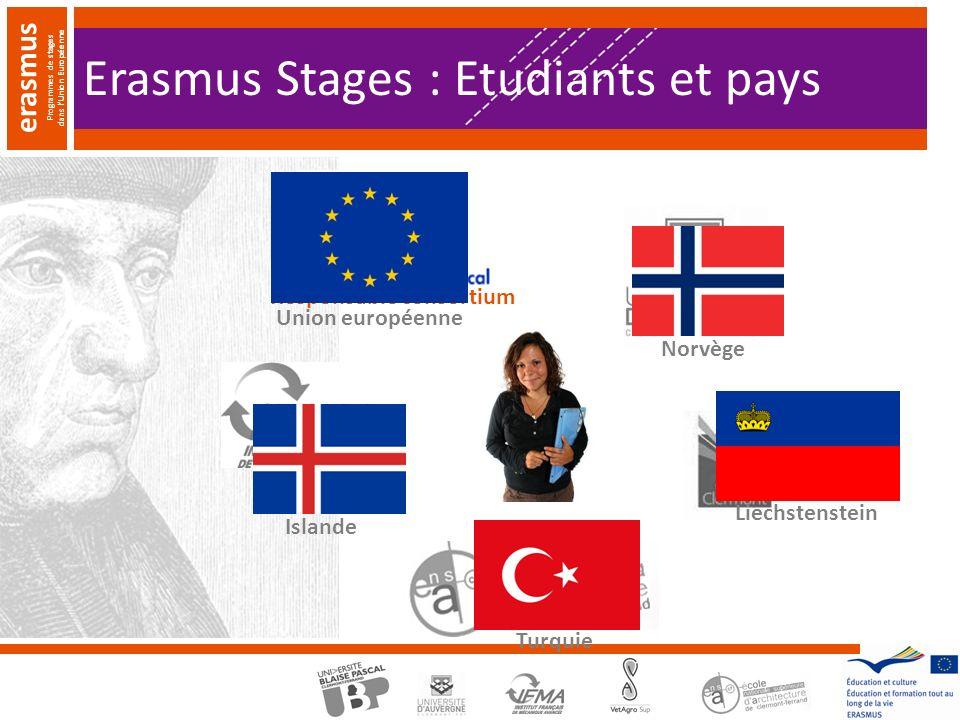 erasmus Programmes de stages dans lUnion Européenne Erasmus Stages : Etudiants et pays Responsable consortium Union européenne Islande Norvège Liechstenstein Turquie