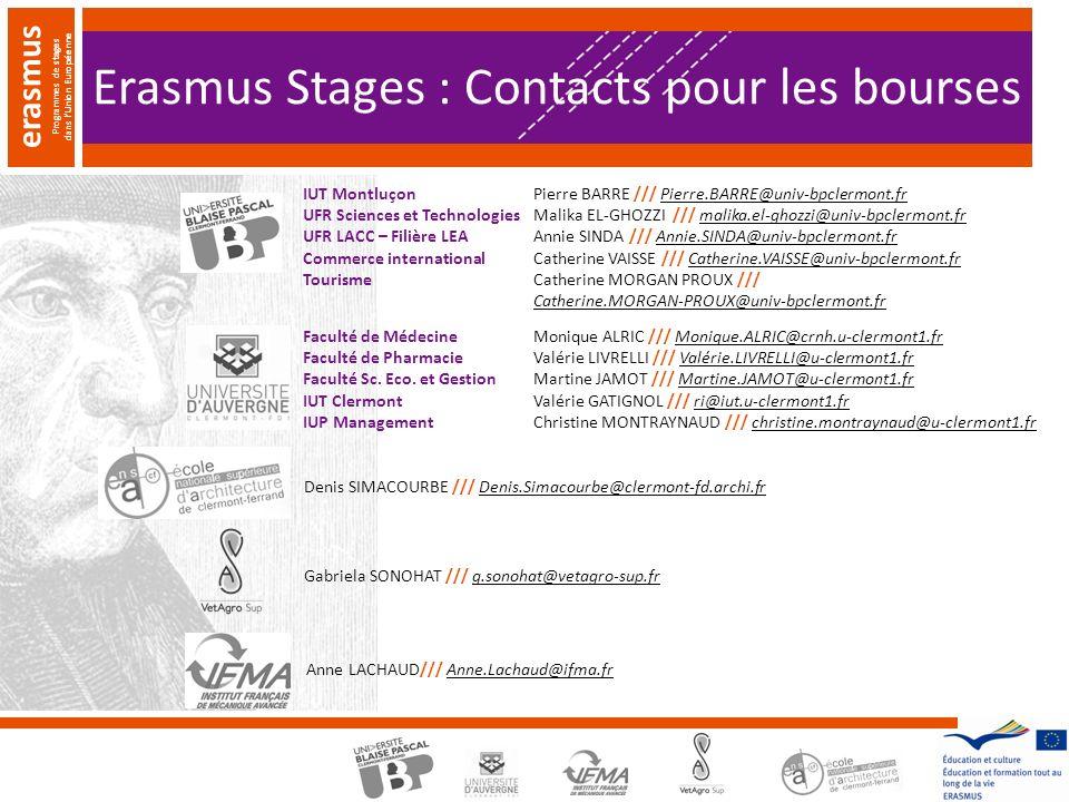 erasmus Programmes de stages dans lUnion Européenne Erasmus Stages : Contacts pour les bourses IUT MontluçonPierre BARRE /// Pierre.BARRE@univ-bpclermont.fr UFR Sciences et TechnologiesMalika EL-GHOZZI /// malika.el-ghozzi@univ-bpclermont.fr UFR LACC – Filière LEAAnnie SINDA /// Annie.SINDA@univ-bpclermont.fr Commerce internationalCatherine VAISSE /// Catherine.VAISSE@univ-bpclermont.fr TourismeCatherine MORGAN PROUX /// Catherine.MORGAN-PROUX@univ-bpclermont.fr Faculté de MédecineMonique ALRIC /// Monique.ALRIC@crnh.u-clermont1.fr Faculté de PharmacieValérie LIVRELLI /// Valérie.LIVRELLI@u-clermont1.fr Faculté Sc.