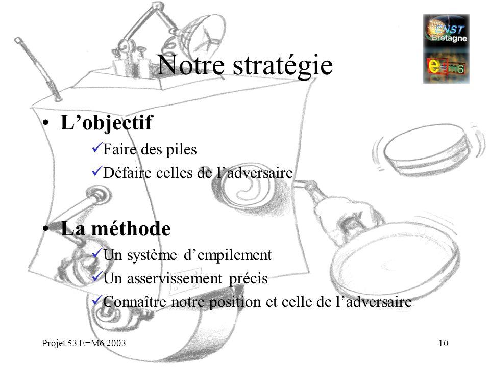 Projet 53 E=M6 200310 Notre stratégie Lobjectif Faire des piles Défaire celles de ladversaire La méthode Un système dempilement Un asservissement préc