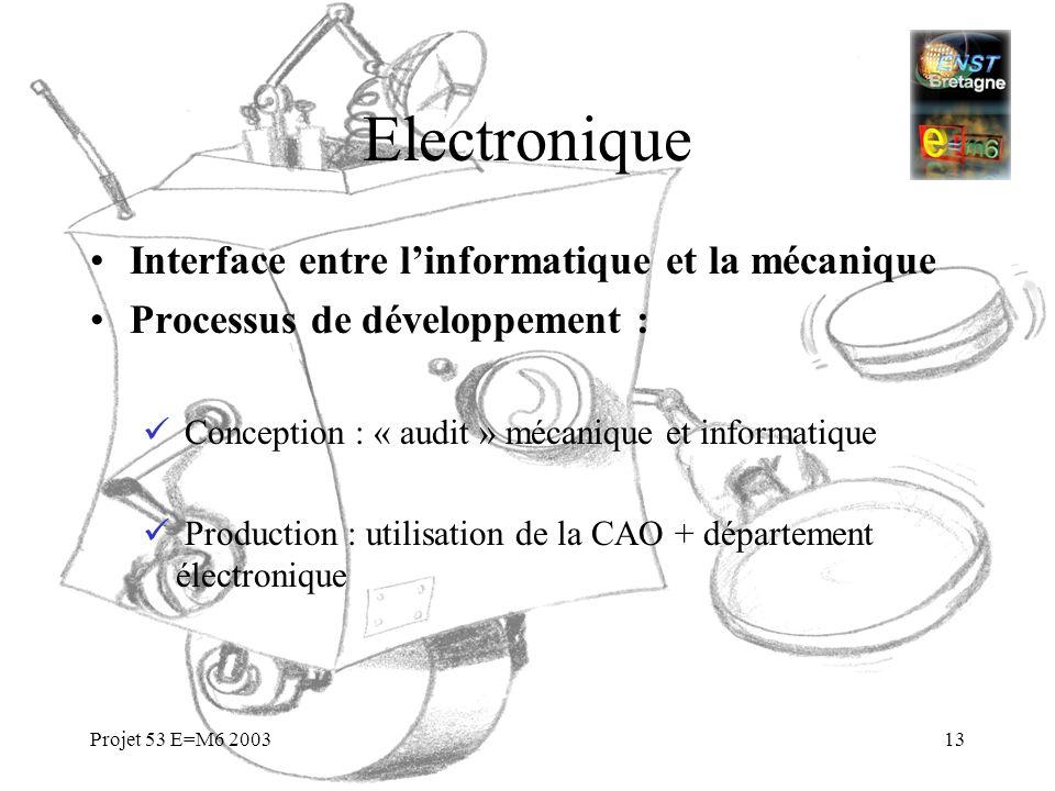 Projet 53 E=M6 200313 Electronique Interface entre linformatique et la mécanique Processus de développement : Conception : « audit » mécanique et info