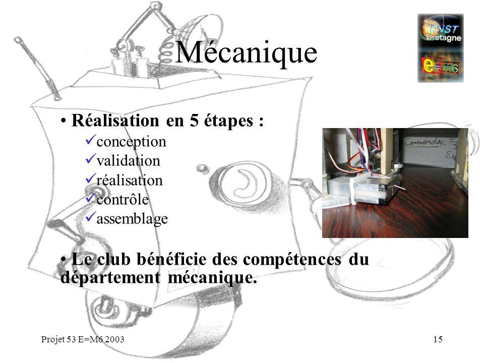Projet 53 E=M6 200315 Mécanique Réalisation en 5 étapes : conception validation réalisation contrôle assemblage Le club bénéficie des compétences du d