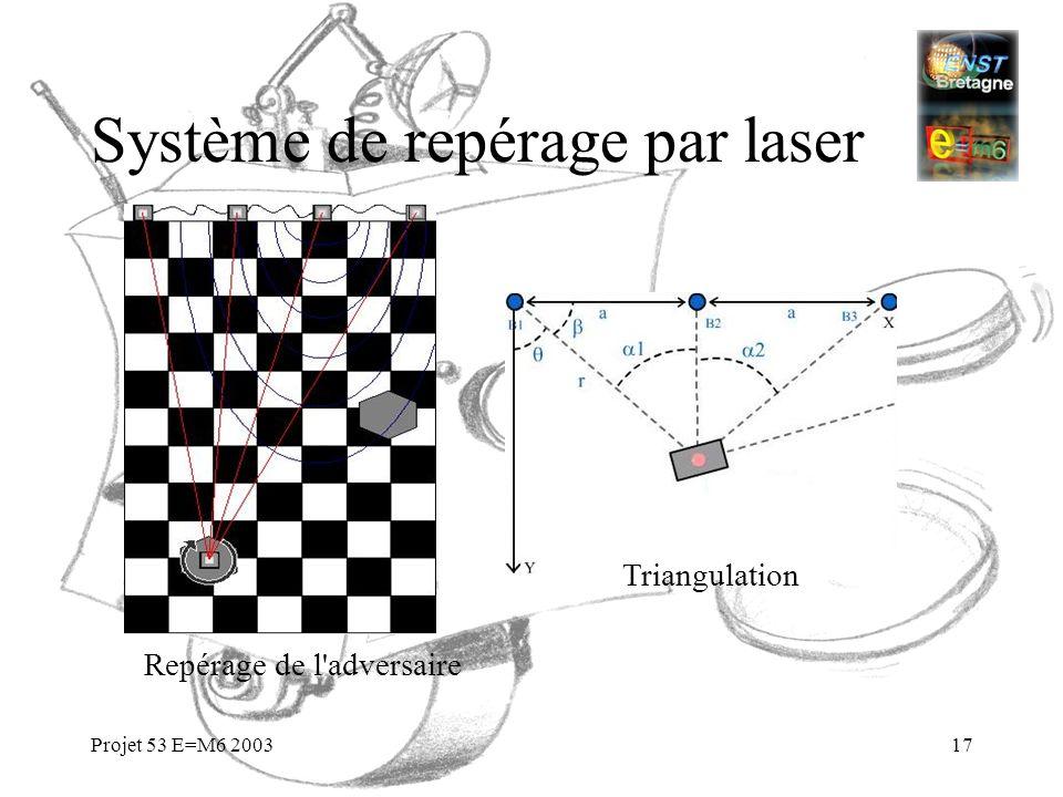 Projet 53 E=M6 200317 Repérage de l'adversaire Système de repérage par laser Triangulation