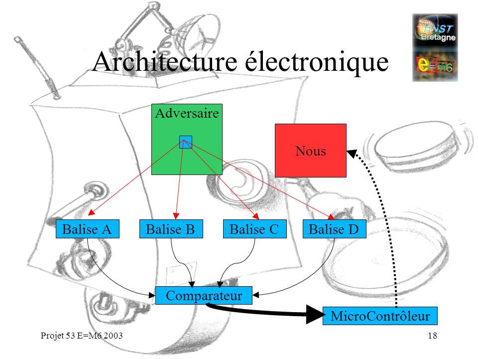 Projet 53 E=M6 200318 Adversaire Architecture électronique Balise DBalise CBalise BBalise A Comparateur MicroContrôleur Nous